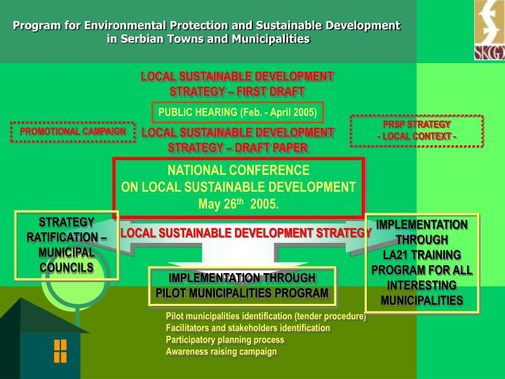 LOCAL SUSTAINABLE DEVELOPMENT