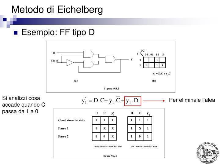Metodo di Eichelberg