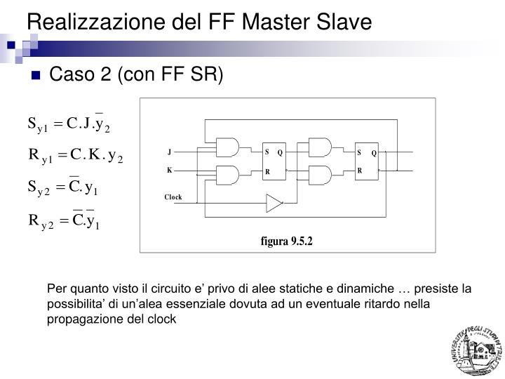 Realizzazione del FF Master Slave