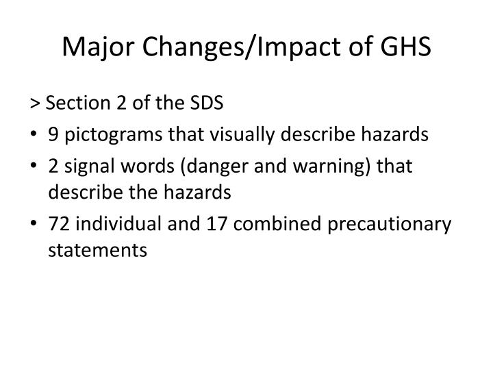 Major Changes/Impact of GHS