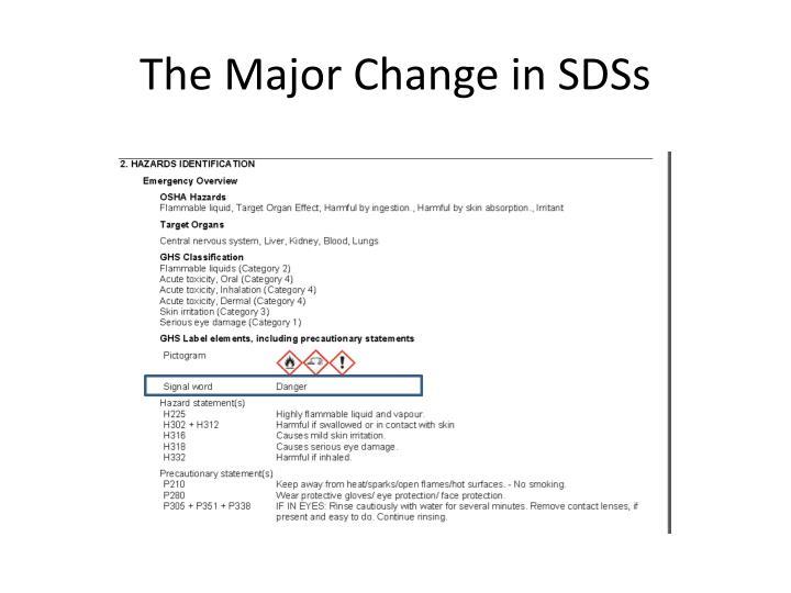 The Major Change in SDSs