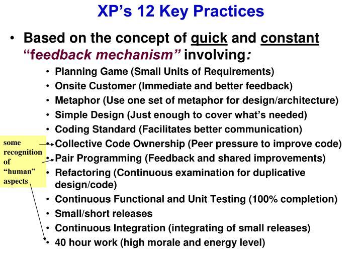 XP's 12 Key Practices