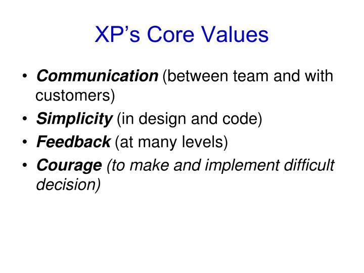 XP's Core Values