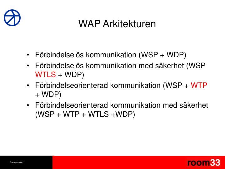 WAP Arkitekturen
