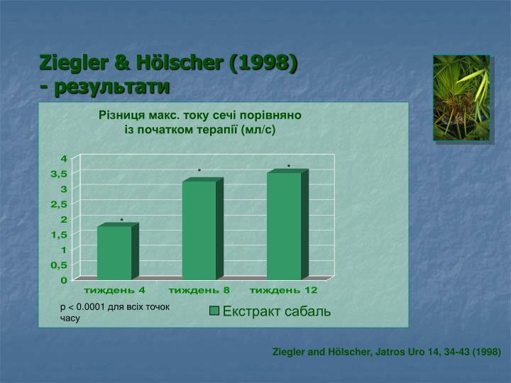Ziegler & Hölscher (1998) -