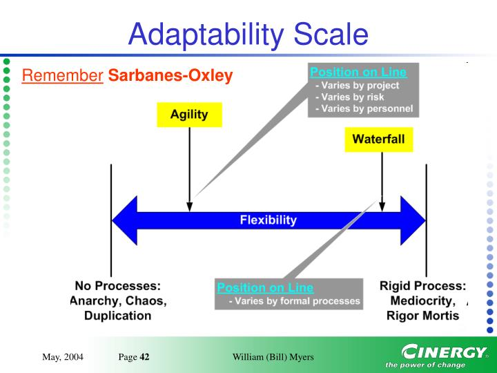 Adaptability Scale