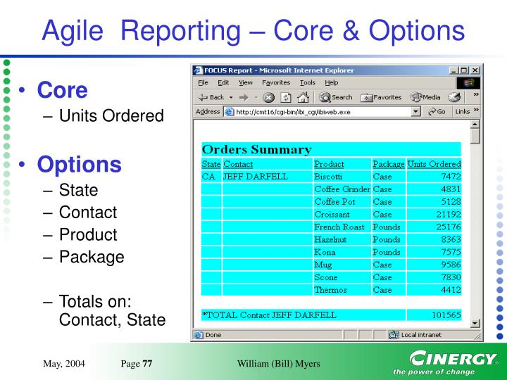 Agile  Reporting – Core & Options