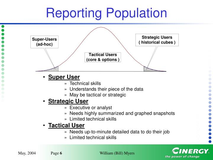 Reporting Population