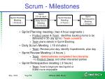 scrum milestones