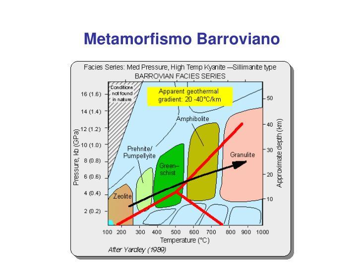Metamorfismo Barroviano