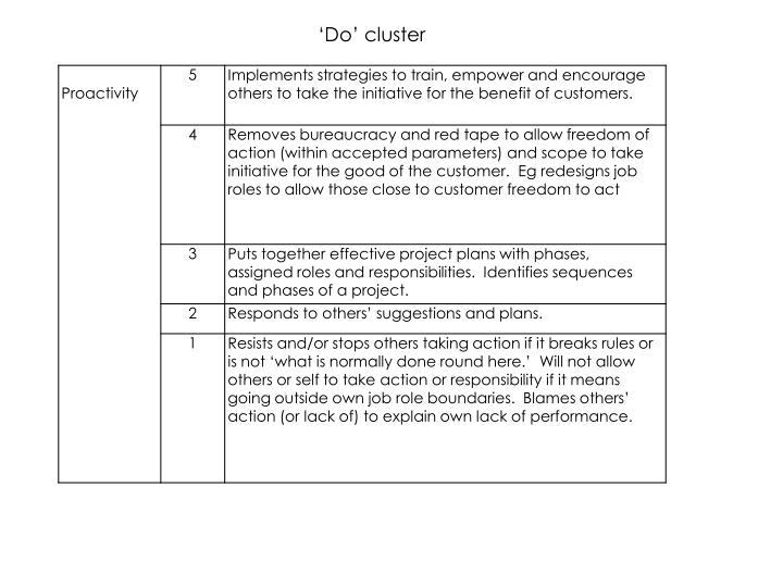 'Do' cluster
