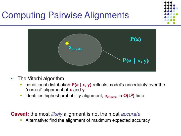 Computing Pairwise Alignments