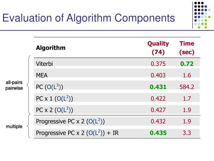 Evaluation of Algorithm Components
