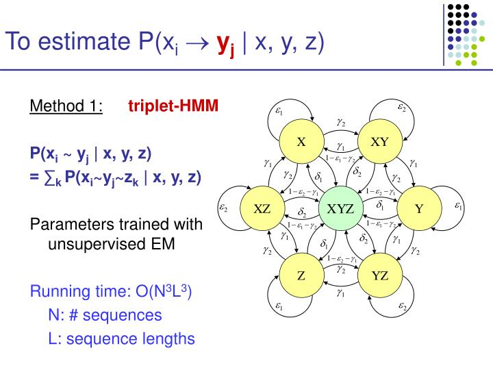 To estimate P(x