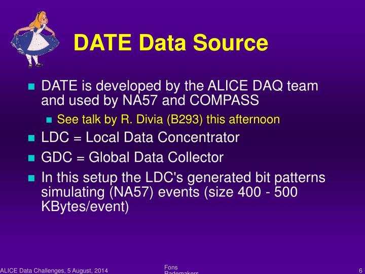 DATE Data Source