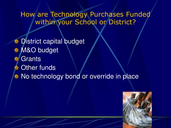 How are Technology Purchases Funded within your School or District?