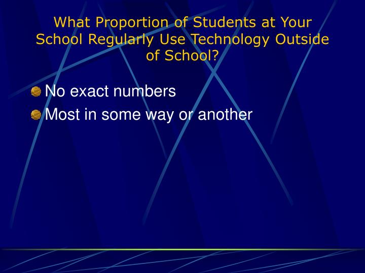 What Proportion of Students at Your School Regularly Use Technology Outside of School?