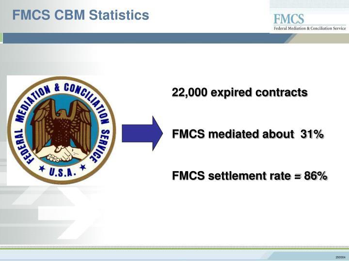 FMCS CBM Statistics