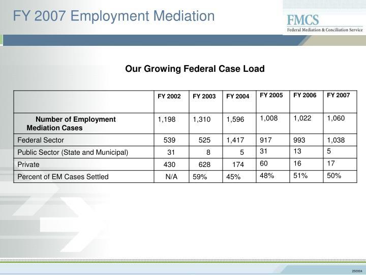 FY 2007 Employment Mediation