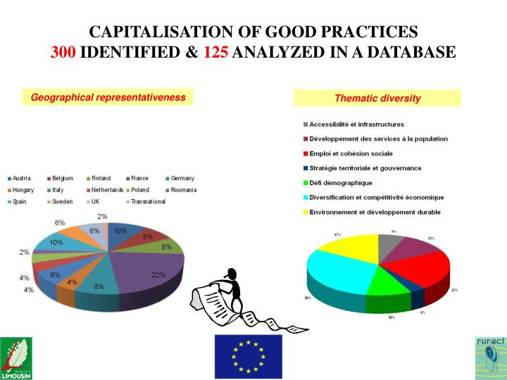 CAPITALISATION OF GOOD PRACTICES