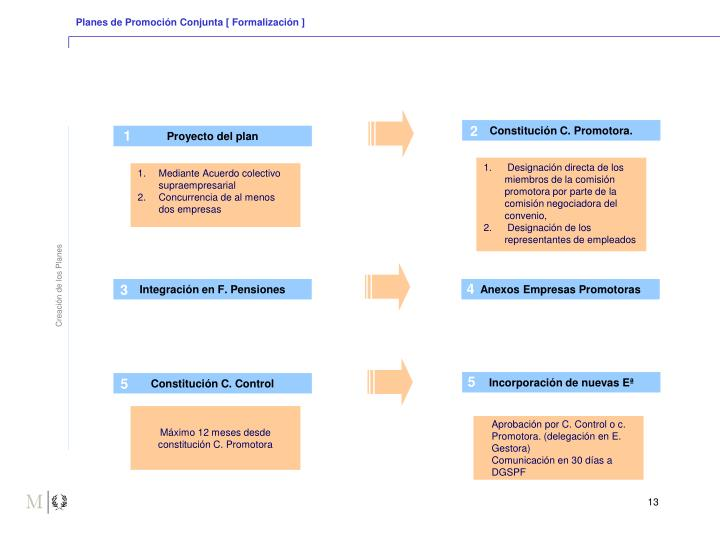Planes de Promoción Conjunta [ Formalización ]