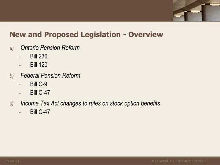 New and Proposed Legislation - Overview