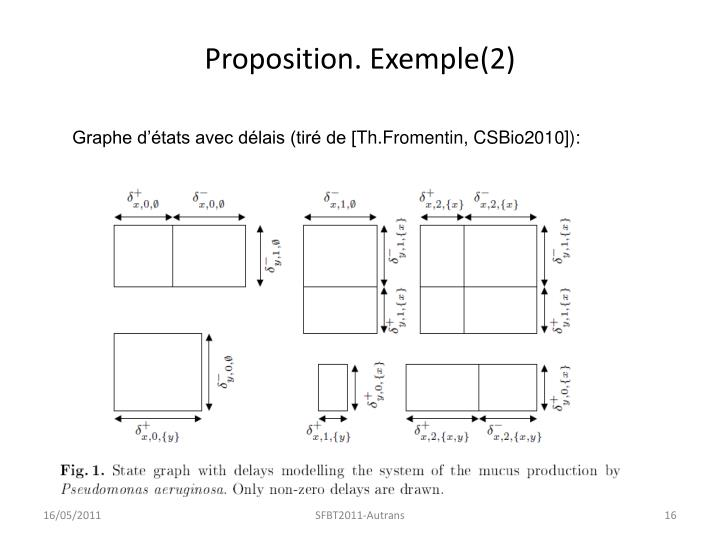 Proposition. Exemple(2)