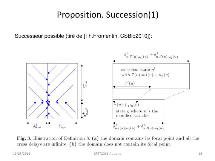Proposition. Succession(1)