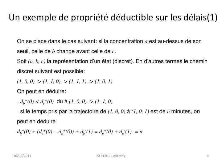 Un exemple de propriété déductible sur les délais(1)
