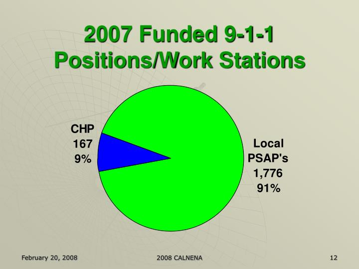 2007 Funded 9-1-1 Positions/Work Stations