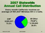 2007 statewide annual call distribution