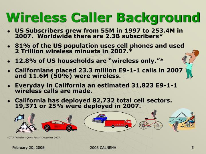 Wireless Caller Background