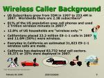 wireless caller background