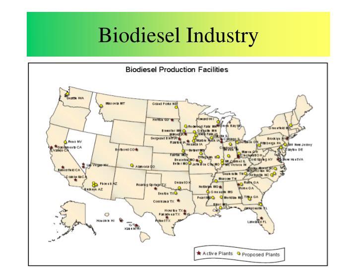 Biodiesel Industry