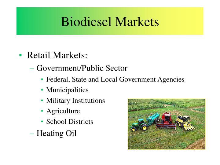 Biodiesel Markets