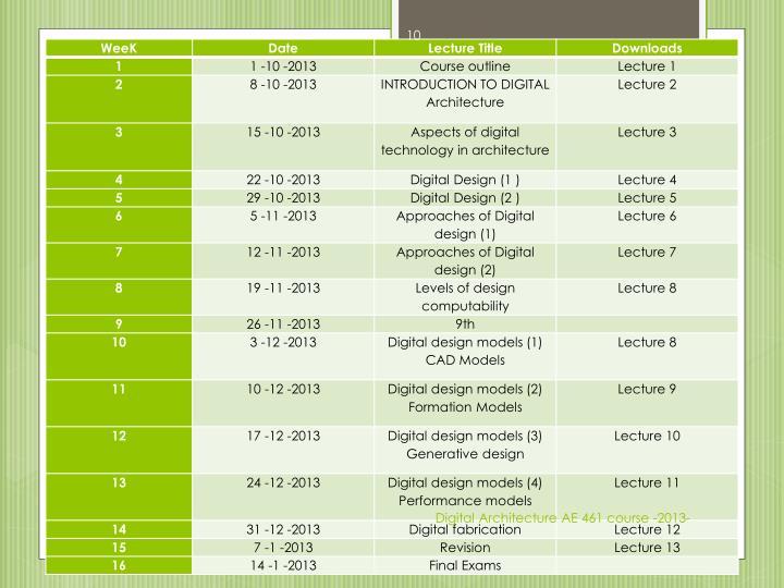 Digital Architecture AE 461 course -2013-