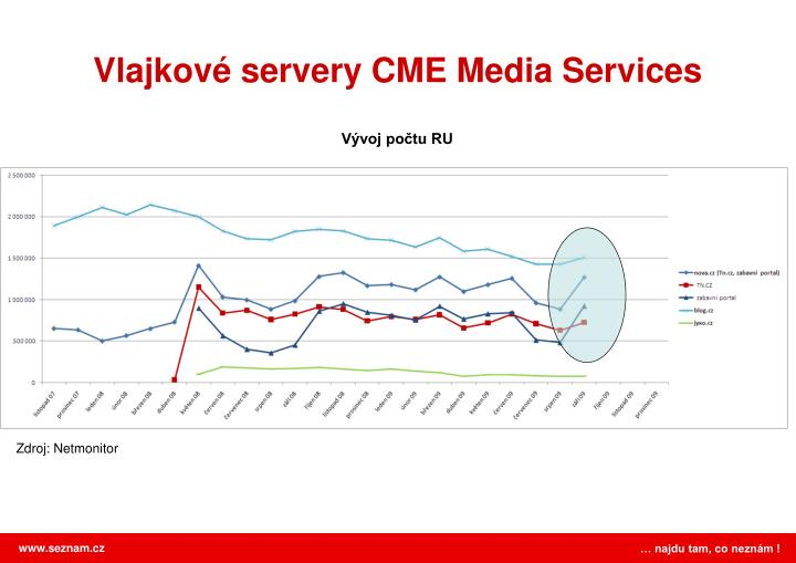 Vlajkové servery CME Media