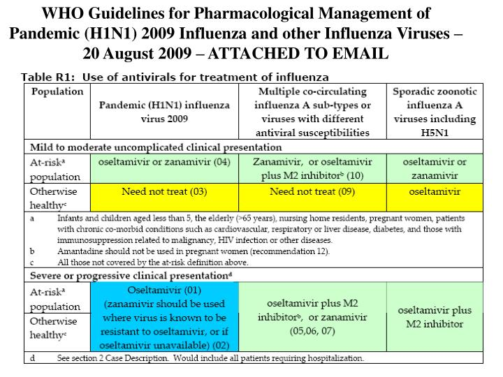 WHO Guidelines for Pharmacological Management of Pandemic (H1N1) 2009 Influenza and other Influenza Viruses – 20 August 2009 – ATTACHED TO EMAIL