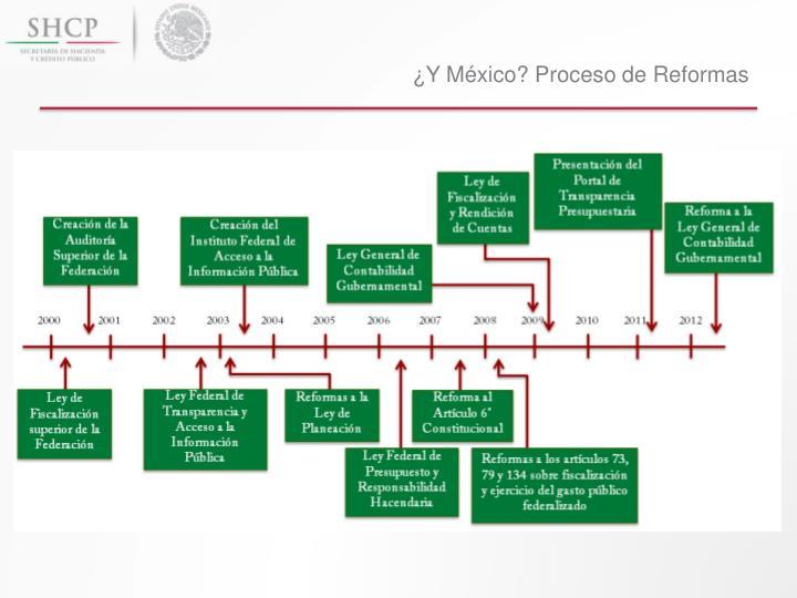 ¿Y México? Proceso de Reformas