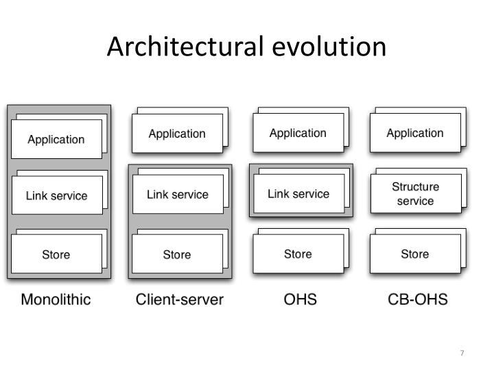 Architectural evolution