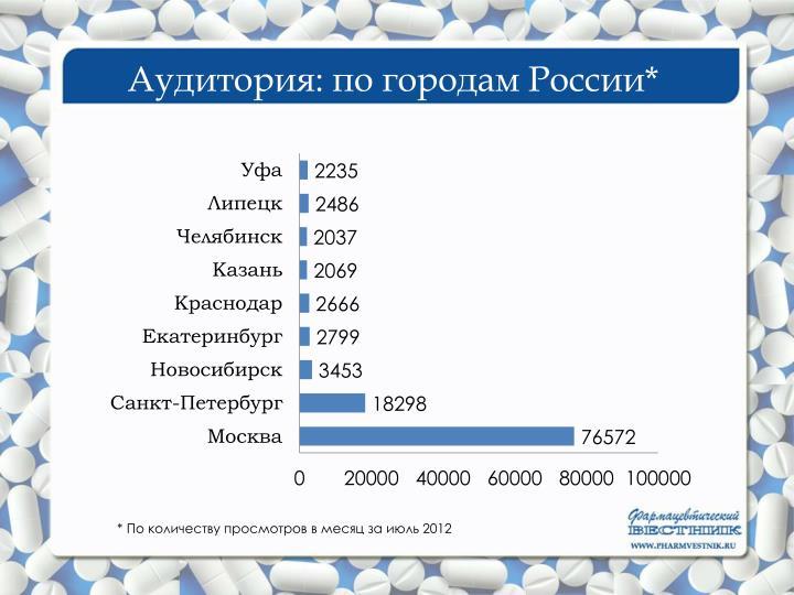 Аудитория: по городам России*