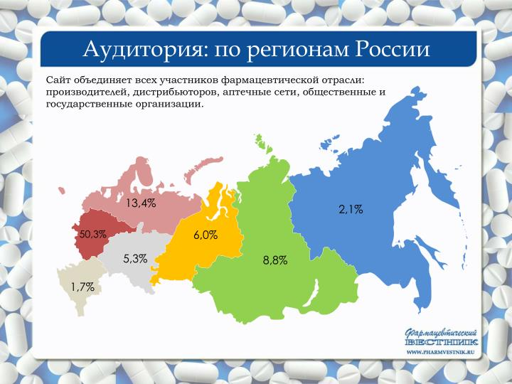 Аудитория: по регионам России
