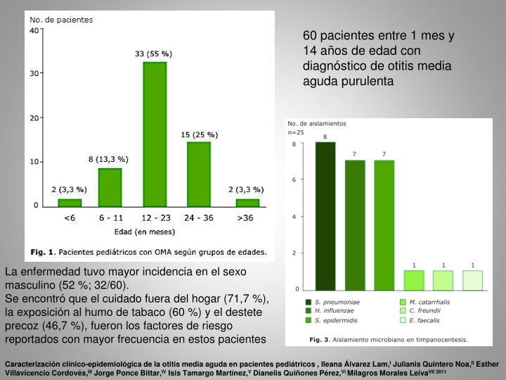 60 pacientes entre 1 mes y 14 años de edad con diagnóstico de otitis media aguda purulenta