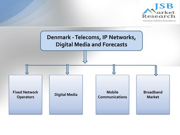 Denmark - Telecoms, IP Networks, Digital Media and Forecasts