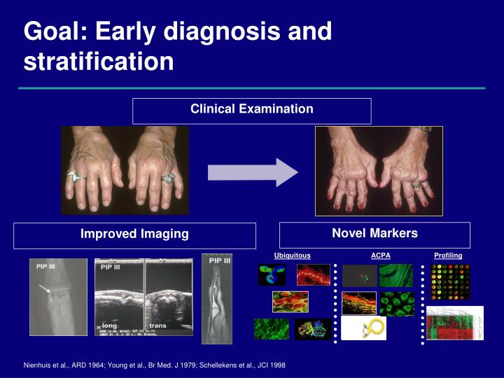 Goal: Early diagnosis and stratification