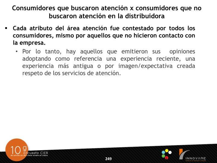 Consumidores que buscaron atención x consumidores que no buscaron atención en la distribuidora