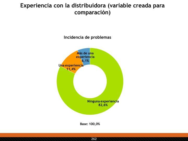 Experiencia con la distribuidora (variable creada para comparación)