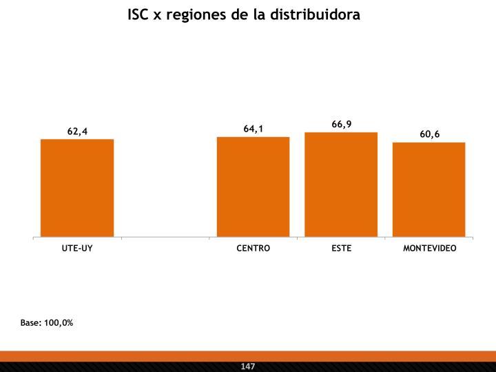 ISC x regiones de la distribuidora