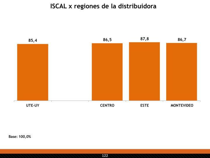 ISCAL x regiones de la distribuidora
