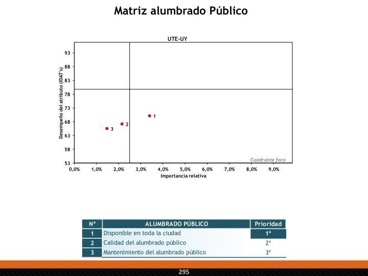 Matriz alumbrado Público